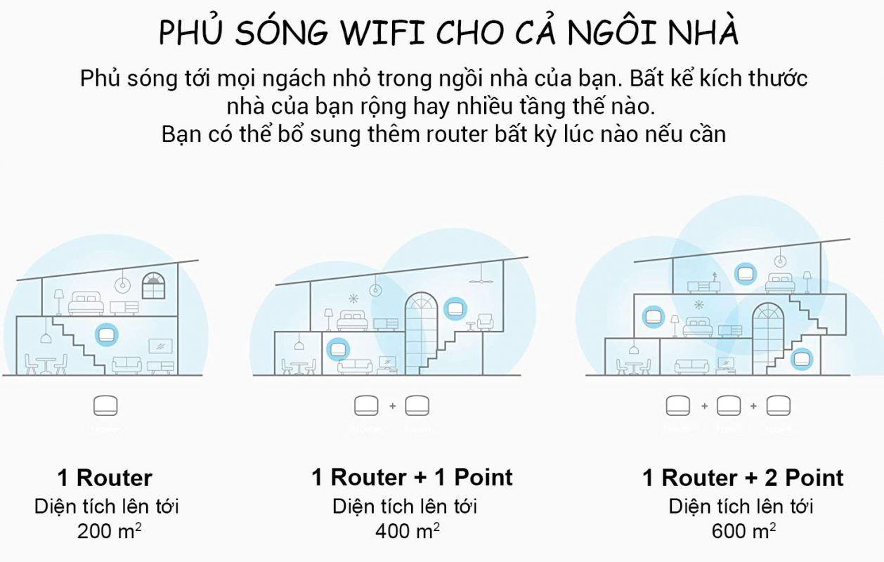 Dien Tich Phu Song Google Nest Wifi
